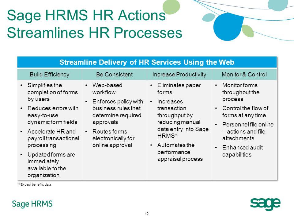 10 Sage HRMS HR Actions Streamlines HR Processes * Except benefits data