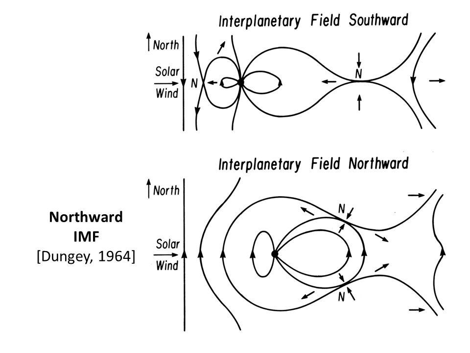 Northward IMF [Dungey, 1964]