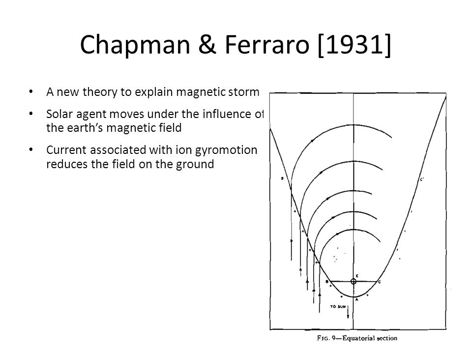 Chapman & Ferraro [1931] A new theory to explain magnetic storm Solar agent moves under the influence of the earth's magnetic field Current associated with ion gyromotion reduces the field on the ground