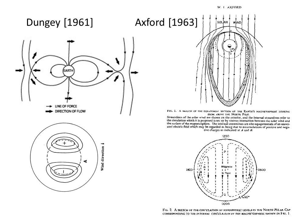 Dungey [1961] Axford [1963]