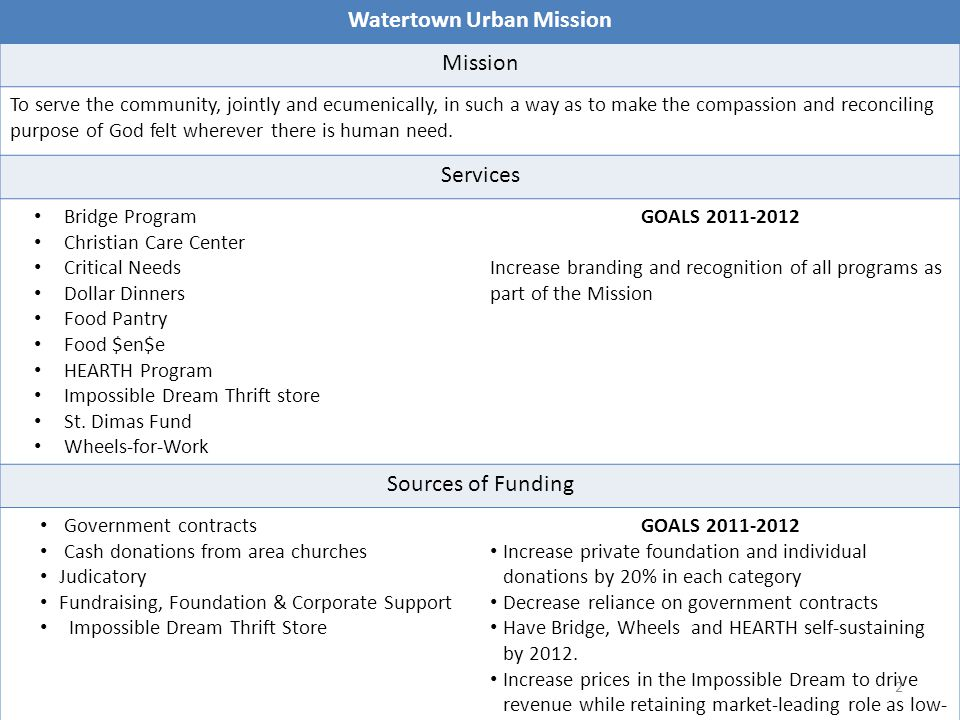 Watertown Urban Mission Mission To serve the community, jointly and ecumenically, in such a way as to make the compassion and reconciling purpose of God felt wherever there is human need.