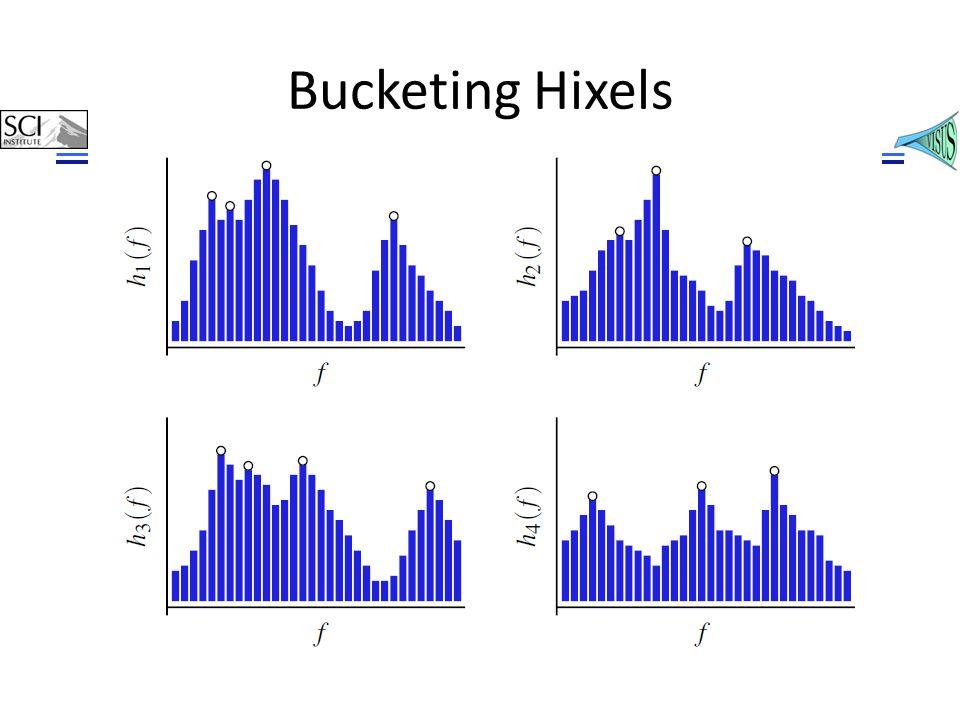 Bucketing Hixels