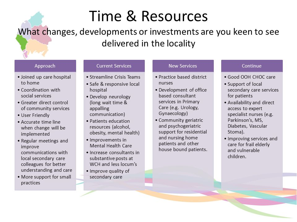 Time & Resources What changes, developments or investments are you keen to see delivered in the locality Approach Joined up care hospital to home Coordination with social services Greater direct control of community services User Friendly Accurate time line when change will be implemented Regular meetings and improve communications with local secondary care colleagues for better understanding and care More support for small practices Current Services Streamline Crisis Teams Safe & responsive local hospital Develop neurology (long wait time & appalling communication) Patients education resources (alcohol, obesity, mental health) Improvements in Mental Health Care Increase consultants in substantive posts at WCH and less locum's Improve quality of secondary care New Services Practice based district nurses Development of office based consultant services in Primary Care (e.g.