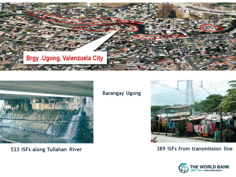 523 ISFs along Tullahan River 389 ISFs from transmission line Barangay Ugong