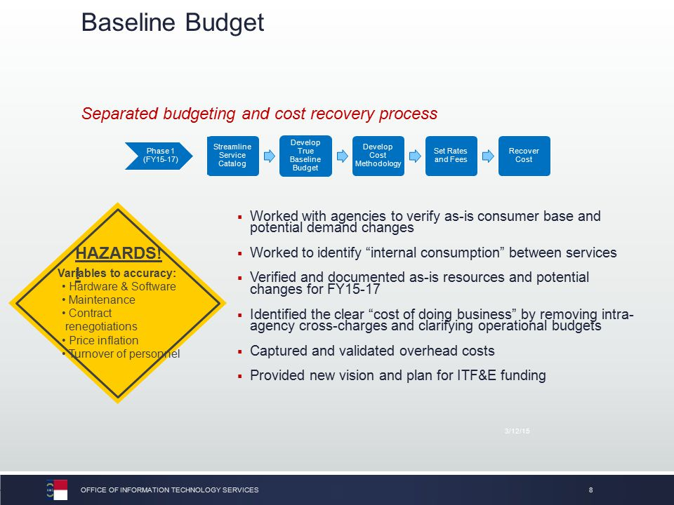 Variables to accuracy: Hardware & Software Maintenance Contract renegotiations Price inflation Turnover of personnel Baseline Budget  Worked with agencies to verify as-is consumer base and potential demand changes  Worked to identify internal consumption between services  Verified and documented as-is resources and potential changes for FY15-17  Identified the clear cost of doing business by removing intra- agency cross-charges and clarifying operational budgets  Captured and validated overhead costs  Provided new vision and plan for ITF&E funding OFFICE OF INFORMATION TECHNOLOGY SERVICES8 Separated budgeting and cost recovery process Phase 1 (FY15-17) Streamline Service Catalog Develop True Baseline Budget Develop Cost Methodology Set Rates and Fees Recover Cost HAZARDS.