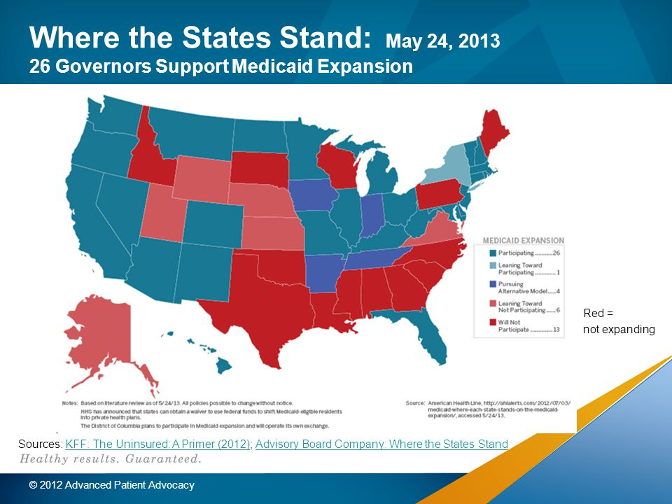 Sources: KFF: The Uninsured: A Primer (2012); Advisory Board Company: Where the States StandKFF: The Uninsured: A Primer (2012)Advisory Board Company: Where the States Stand Red = not expanding Where the States Stand: May 24, 2013 26 Governors Support Medicaid Expansion © 2012 Advanced Patient Advocacy