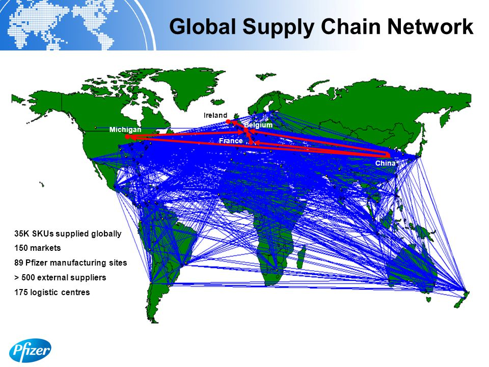 Global Supply Chain Network China Michigan Belgium Ireland 35K SKUs supplied globally 150 markets 89 Pfizer manufacturing sites > 500 external suppliers 175 logistic centres France