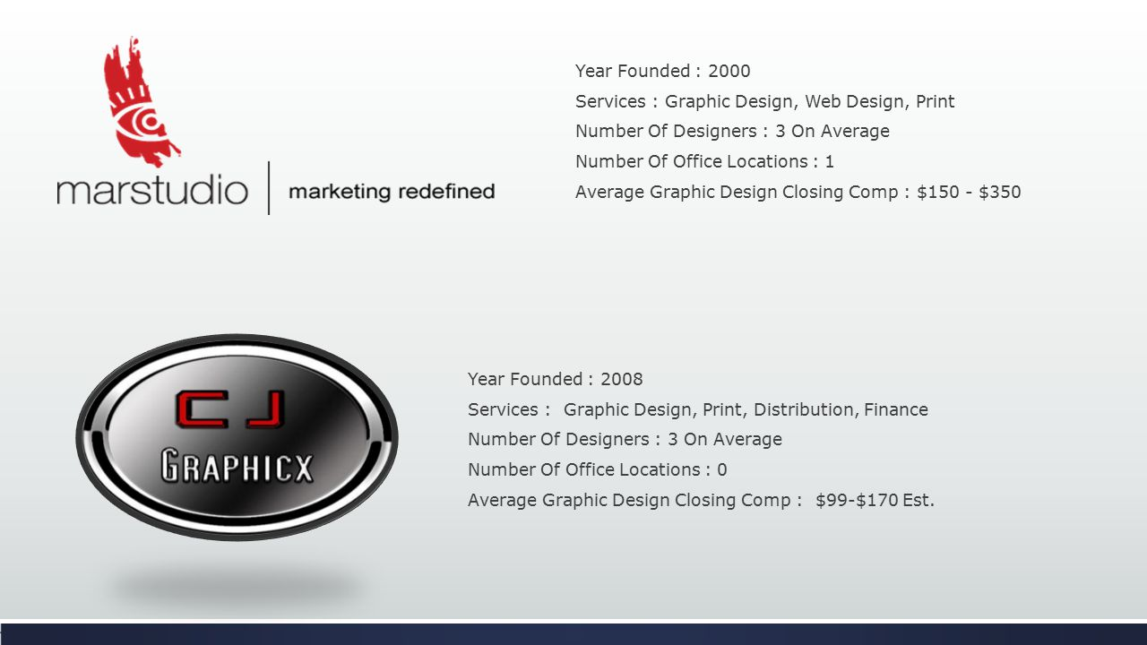CJ GraphicX's I.M.P.A.C.T I.M.P.A.C.T Customer Service I.M.P.A.C.T Employment Experience I.M.P.A.C.T Career Potential I.M.P.A.C.T Lifestyle Quality