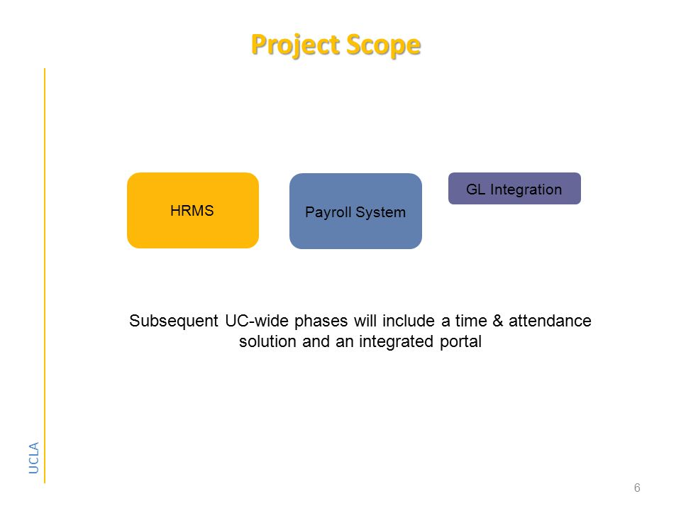 UCLA Project Scope Project Scope 6 HRMS GL Integration Payroll System Subsequent UC-wide phases will include a time & attendance solution and an integrated portal
