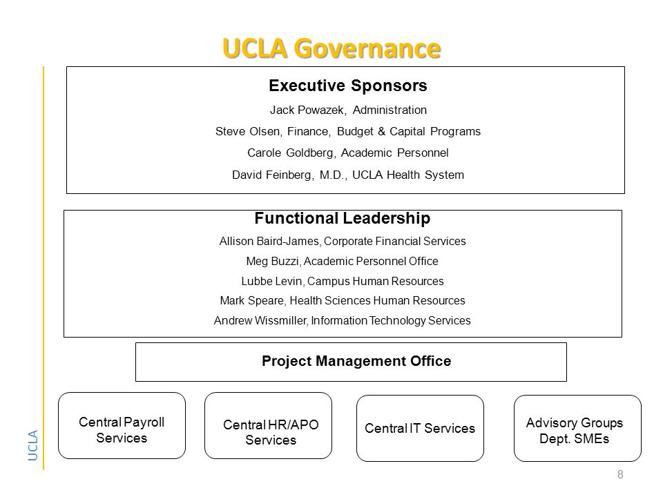 UCLA UCLA Governance 8 Executive Sponsors Jack Powazek, Administration Steve Olsen, Finance, Budget & Capital Programs Carole Goldberg, Academic Personnel David Feinberg, M.D., UCLA Health System Functional Leadership Allison Baird-James, Corporate Financial Services Meg Buzzi, Academic Personnel Office Lubbe Levin, Campus Human Resources Mark Speare, Health Sciences Human Resources Andrew Wissmiller, Information Technology Services Central Payroll Services Central HR/APO Services Central IT Services Advisory Groups Dept.