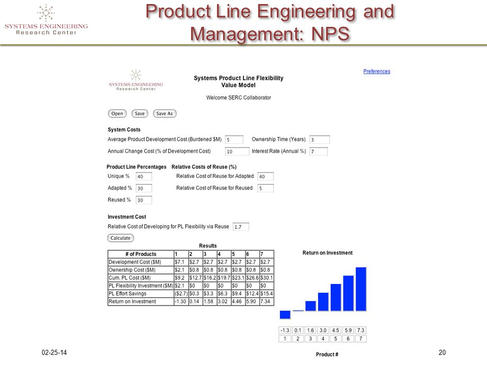 Product Line Engineering and Management: NPS 02-25-1420