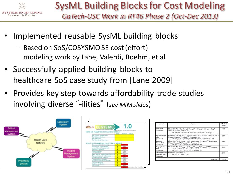 21 SysML Building Blocks for Cost Modeling GaTech-USC Work in RT46 Phase 2 (Oct-Dec 2013) Implemented reusable SysML building blocks – Based on SoS/COSYSMO SE cost (effort) modeling work by Lane, Valerdi, Boehm, et al.