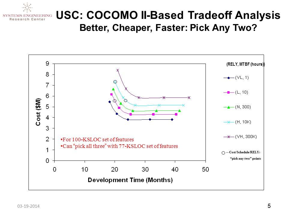COCOMO II Data: Process Maturity Trends 1/13/2014© USC-CSSE26