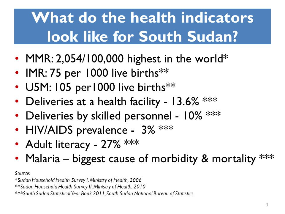 What do the health indicators look like for South Sudan? MMR: 2,054/100,000 highest in the world* IMR: 75 per 1000 live births** U5M: 105 per1000 live