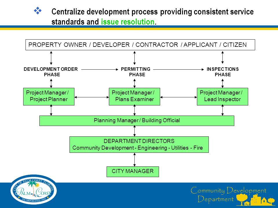 Community Development Department  Centralize development process providing consistent service standards and issue resolution. PROPERTY OWNER / DEVELO