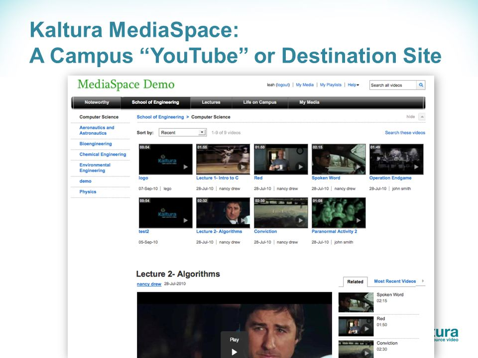 Kaltura MediaSpace: A Campus YouTube or Destination Site
