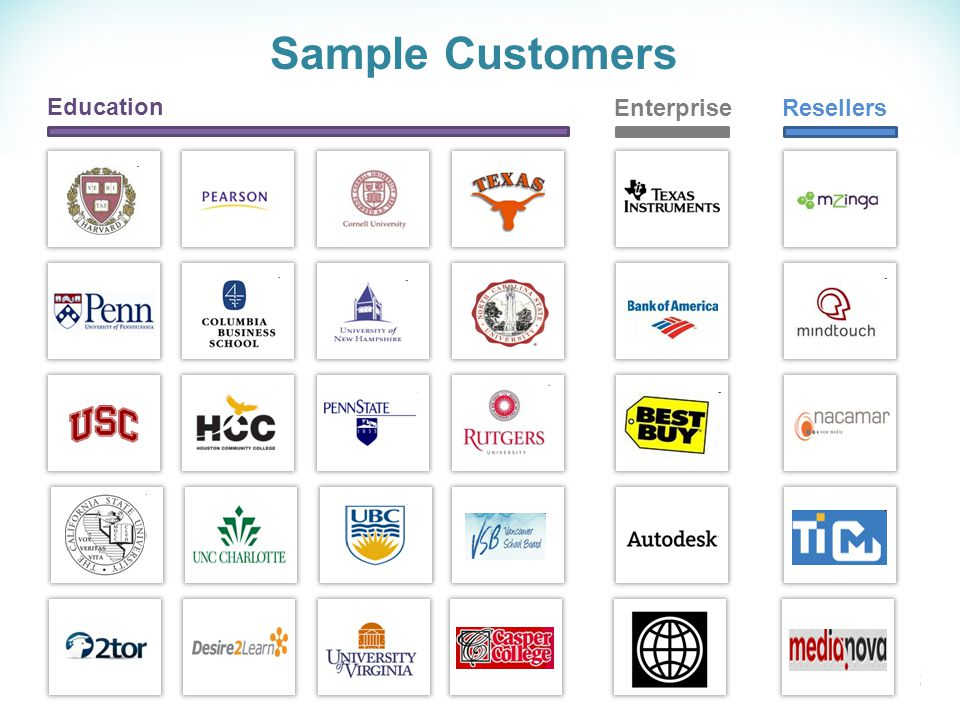 Sample Customers Education Enterprise Resellers