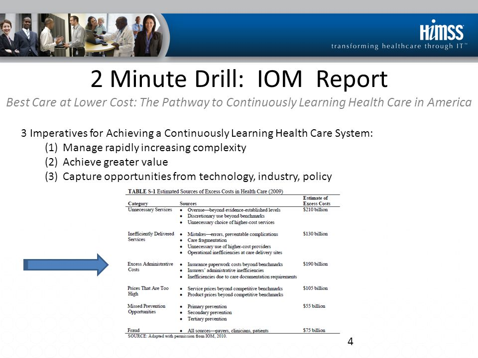 2 Minute Drill: IOM Report Best Care at Lower Cost: The Pathway to Continuously Learning Health Care in America 5 Characteristics of a Continuously Learning Health System