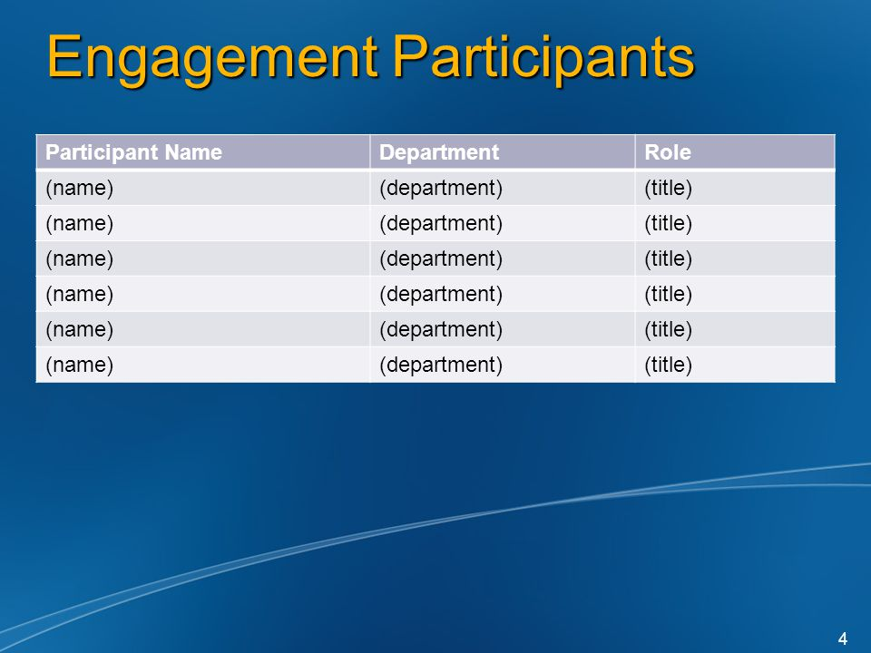 Engagement Participants Participant NameDepartmentRole (name)(department)(title) (name)(department)(title) (name)(department)(title) (name)(department)(title) (name)(department)(title) (name)(department)(title) 4
