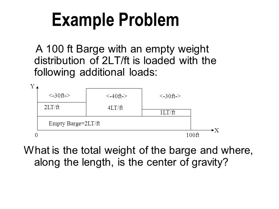 Example Problem A 100 ft Barge with an empty weight distribution of 2LT/ft is loaded with the following additional loads: What is the total weight of