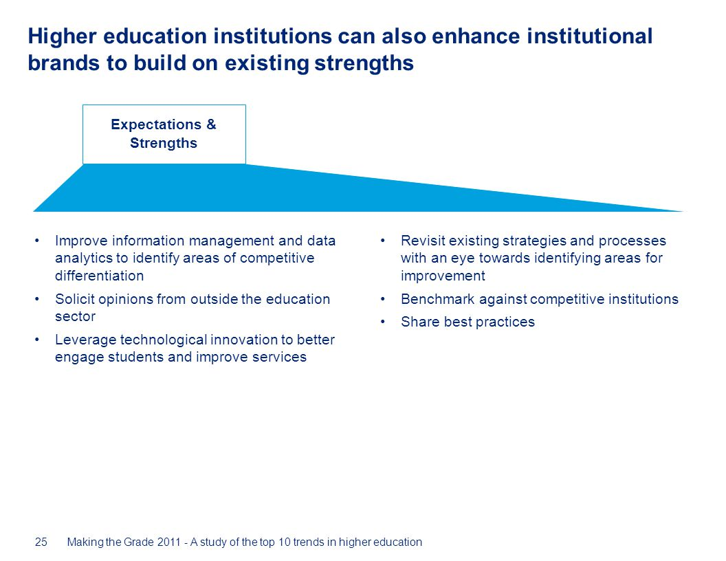 Higher education institutions can also enhance institutional brands to build on existing strengths 25Making the Grade 2011 - A study of the top 10 tre