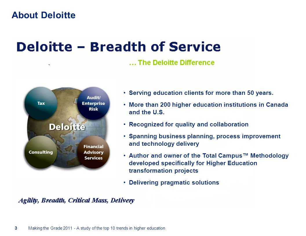 About Deloitte 3Making the Grade 2011 - A study of the top 10 trends in higher education Serving education clients for more than 50 years. More than 2