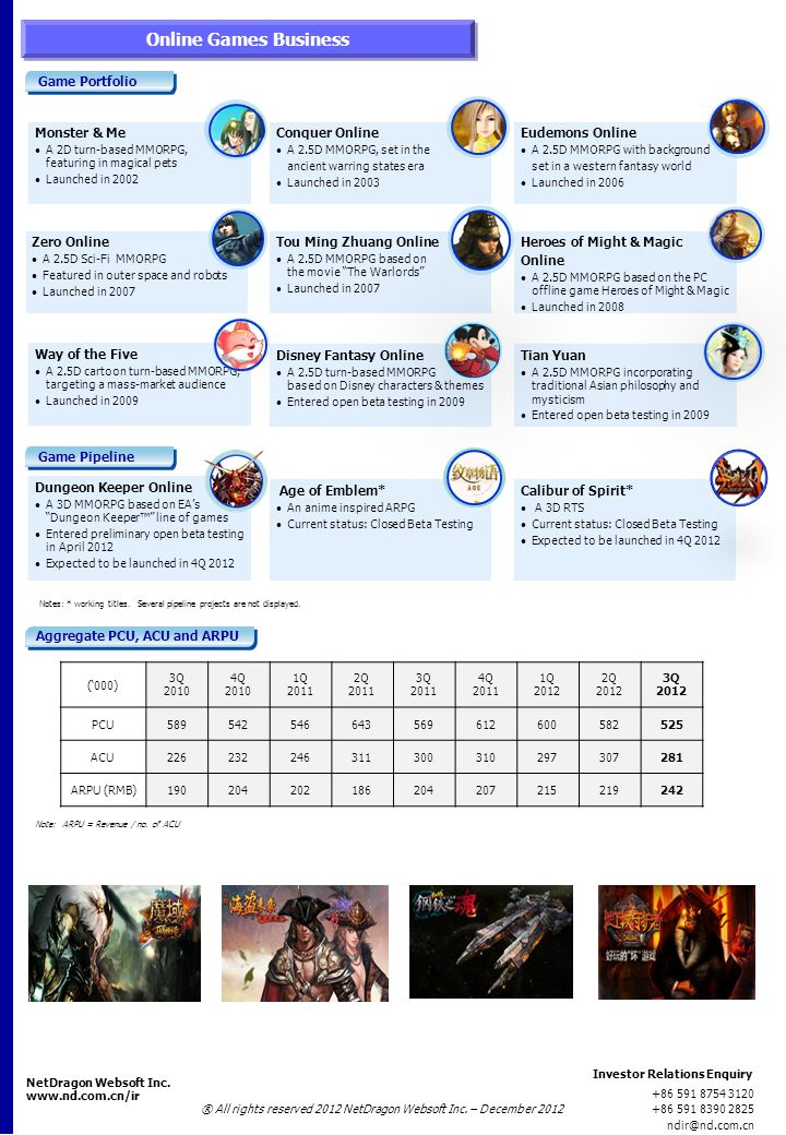 Tian Yuan A 2.5D MMORPG incorporating traditional Asian philosophy and mysticism Entered open beta testing in 2009 Disney Fantasy Online A 2.5D turn-b