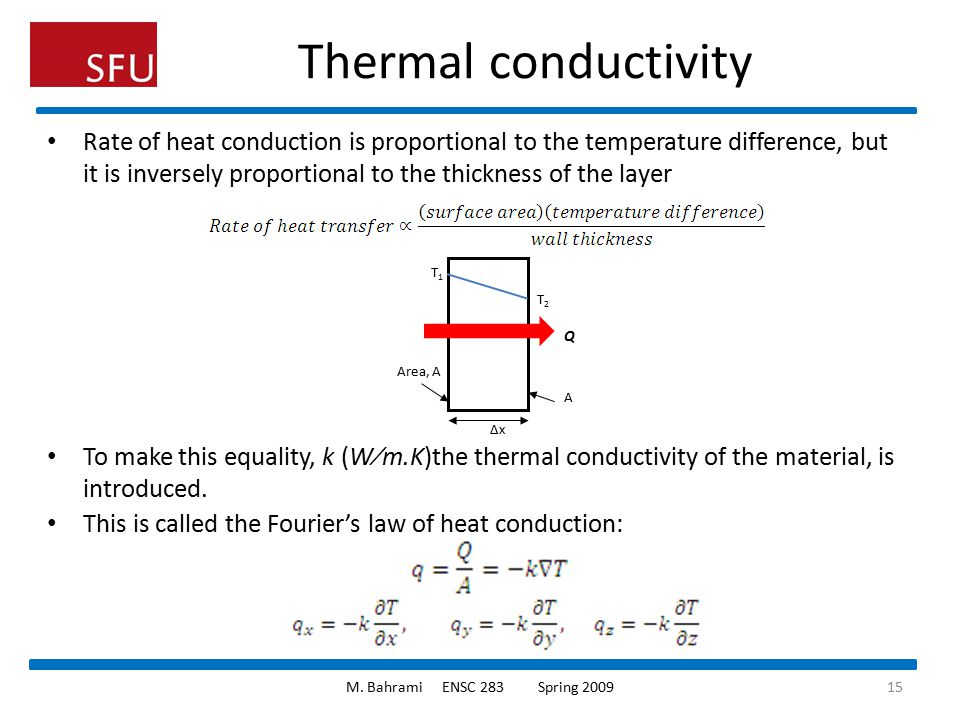 Thermal conductivity Rate of heat conduction is proportional to the temperature difference, but it is inversely proportional to the thickness of the l