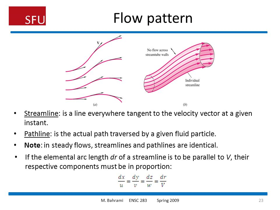 Flow pattern Streamline: is a line everywhere tangent to the velocity vector at a given instant. Pathline: is the actual path traversed by a given flu