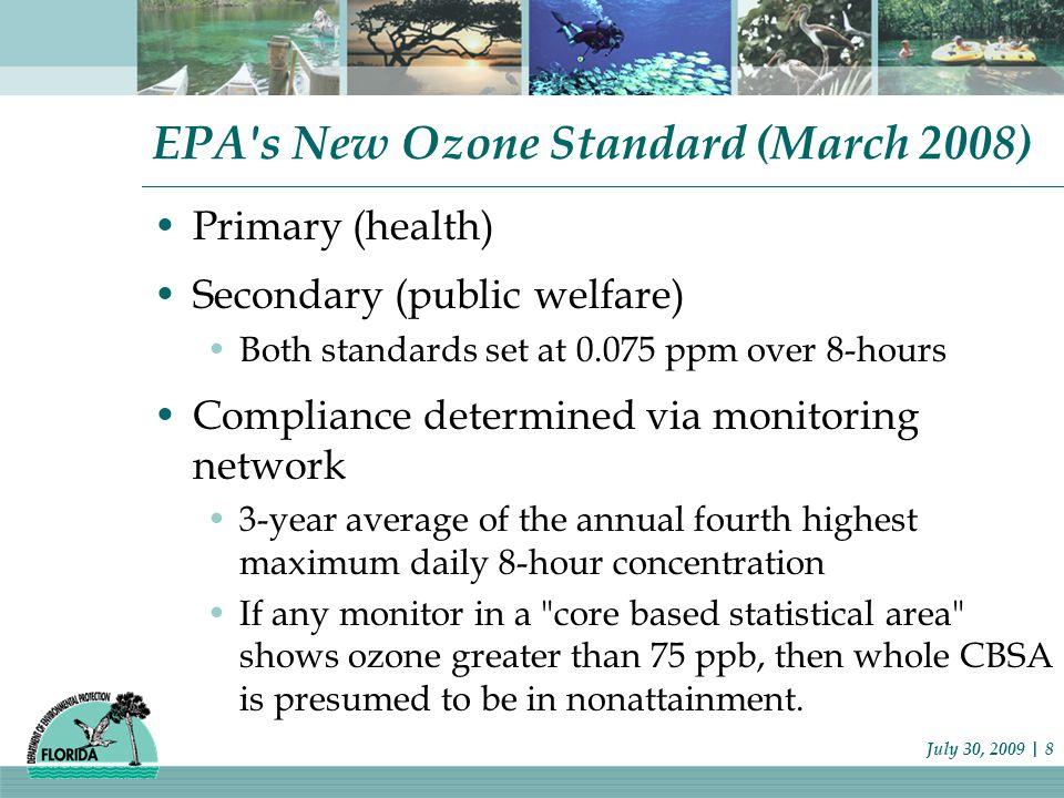 Ozone Compliance Values, 2006—2008 Violating CBSA as per the 2006—2008 data Pensacola Panama City Tampa—St.