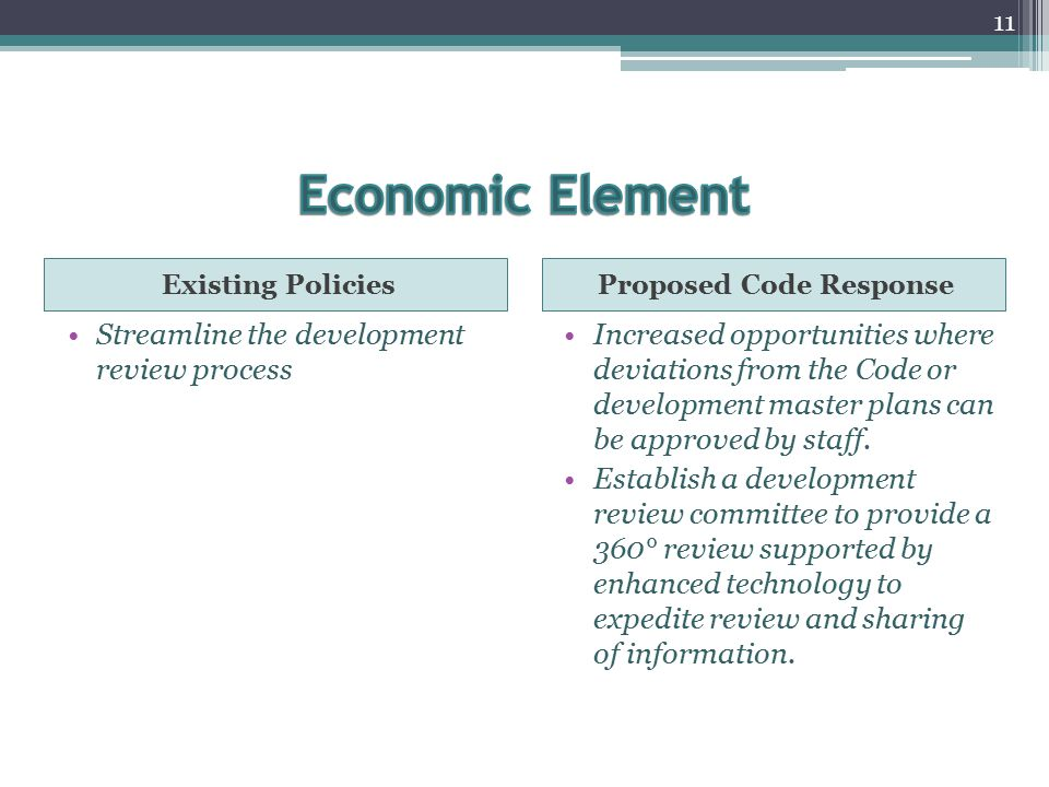 Existing PoliciesProposed Code Response Streamline the development review process Increased opportunities where deviations from the Code or developmen