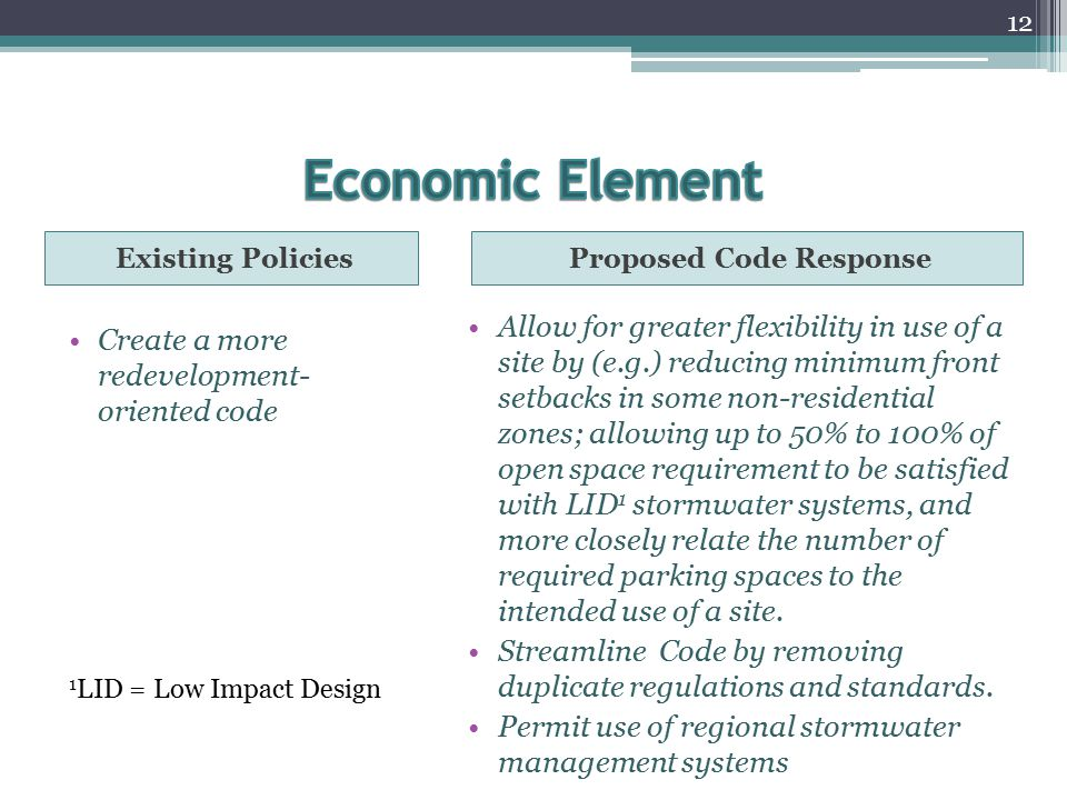 Existing PoliciesProposed Code Response Create a more redevelopment- oriented code 1 LID = Low Impact Design Allow for greater flexibility in use of a