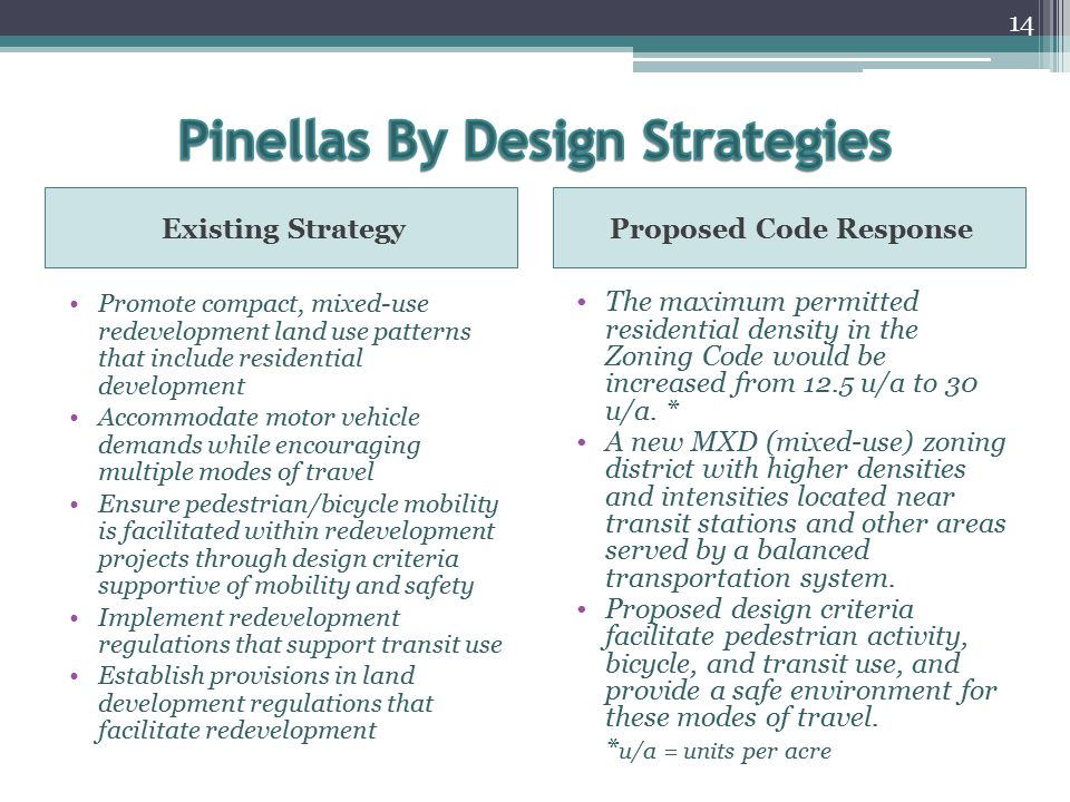 Existing StrategyProposed Code Response Promote compact, mixed-use redevelopment land use patterns that include residential development Accommodate motor vehicle demands while encouraging multiple modes of travel Ensure pedestrian/bicycle mobility is facilitated within redevelopment projects through design criteria supportive of mobility and safety Implement redevelopment regulations that support transit use Establish provisions in land development regulations that facilitate redevelopment The maximum permitted residential density in the Zoning Code would be increased from 12.5 u/a to 30 u/a.