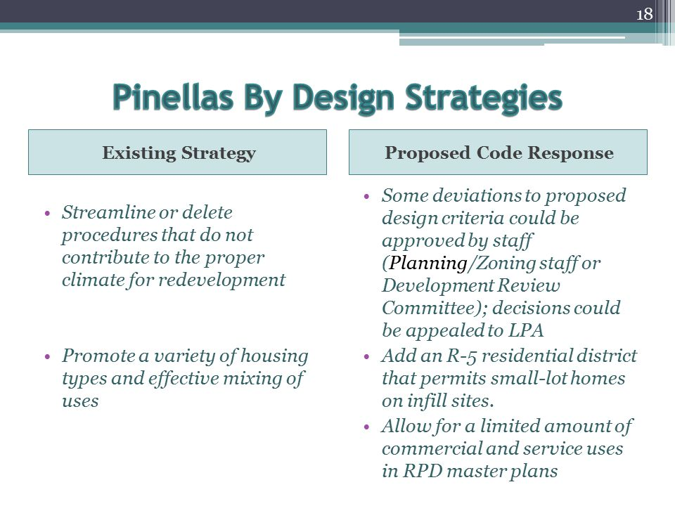 Existing StrategyProposed Code Response Streamline or delete procedures that do not contribute to the proper climate for redevelopment Promote a variety of housing types and effective mixing of uses Some deviations to proposed design criteria could be approved by staff (Planning/Zoning staff or Development Review Committee); decisions could be appealed to LPA Add an R-5 residential district that permits small-lot homes on infill sites.