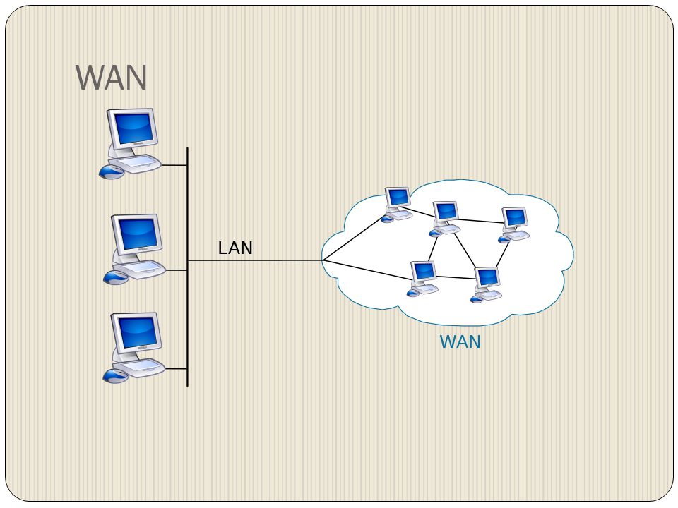 MAN A metropolitan area network (MAN) is a computer network in which two or more computers or communicating devices or networks which are geographically separated but in same metropolitan city and are connected to each other are said to be connected on MAN.The limits of Metropolitan cities are determined by local municipal corporations and we cannot define them.