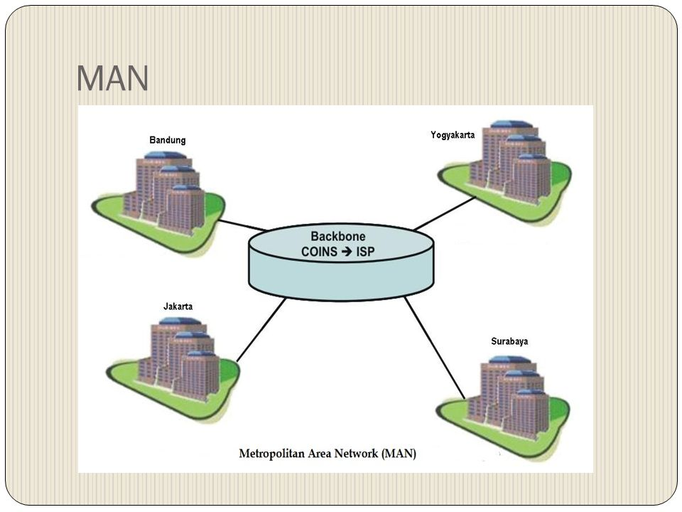 PAN A personal area network (PAN) is a computer network used for communication among computerized devices, including telephones and personal digital assistants.