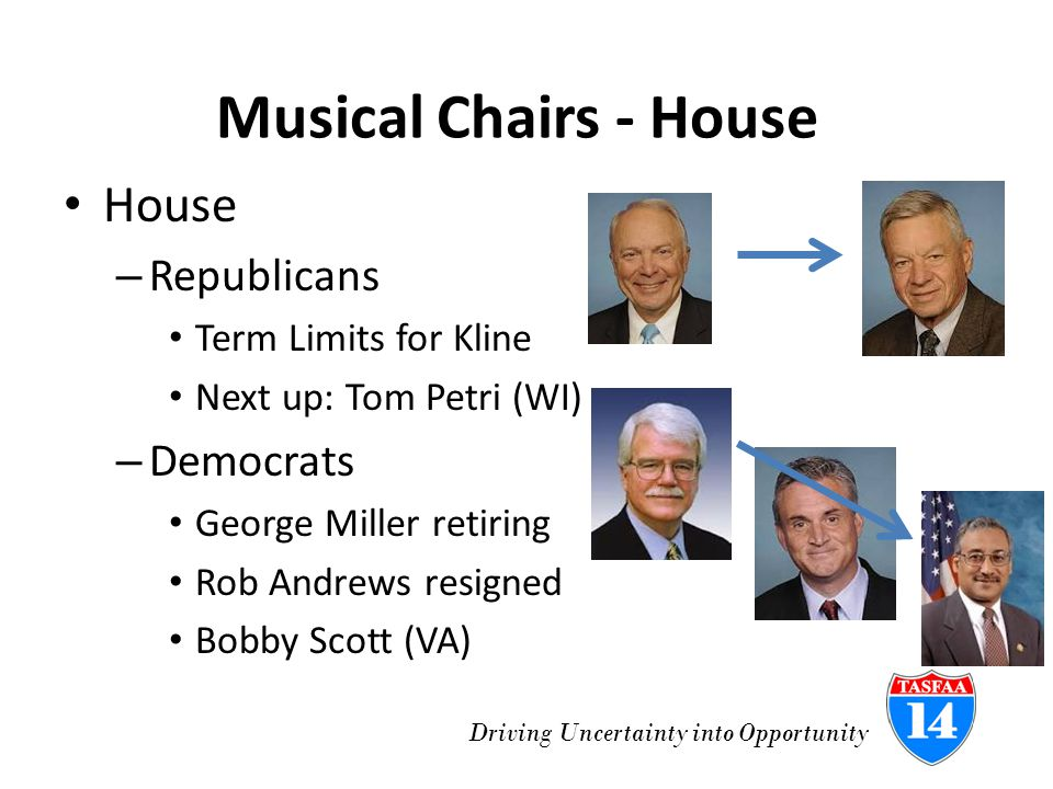 Driving Uncertainty into Opportunity Musical Chairs - House House – Republicans Term Limits for Kline Next up: Tom Petri (WI) – Democrats George Miller retiring Rob Andrews resigned Bobby Scott (VA)
