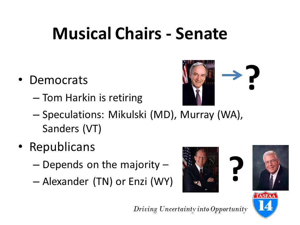 Driving Uncertainty into Opportunity Musical Chairs - Senate Democrats – Tom Harkin is retiring – Speculations: Mikulski (MD), Murray (WA), Sanders (VT) Republicans – Depends on the majority – – Alexander (TN) or Enzi (WY)