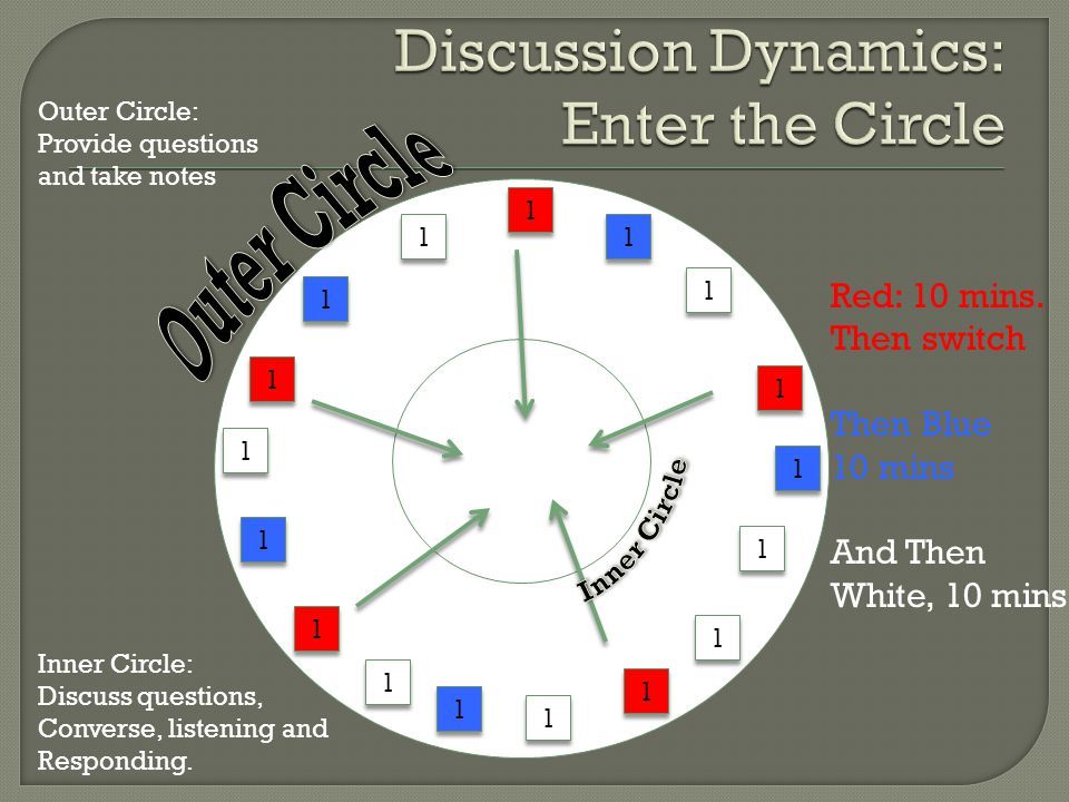 1 1 1 1 1 1 1 1 1 1 1 1 1 1 1 1 1 1 1 1 1 1 1 1 1 1 1 1 1 1 1 1 1 1 Outer Circle: Provide questions and take notes Inner Circle: Discuss questions, Co