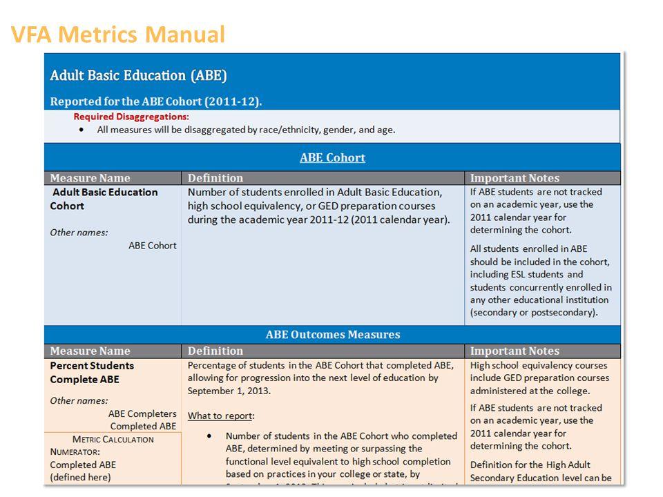 VFA Metrics Manual