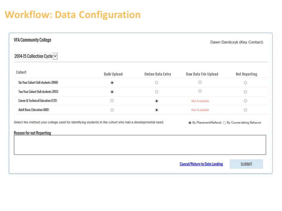 Workflow: Data Configuration