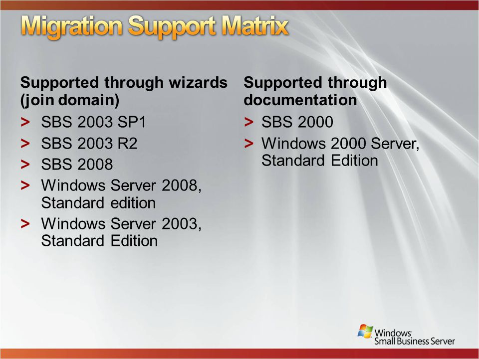 Supported through wizards (join domain) SBS 2003 SP1 SBS 2003 R2 SBS 2008 Windows Server 2008, Standard edition Windows Server 2003, Standard Edition Supported through documentation SBS 2000 Windows 2000 Server, Standard Edition