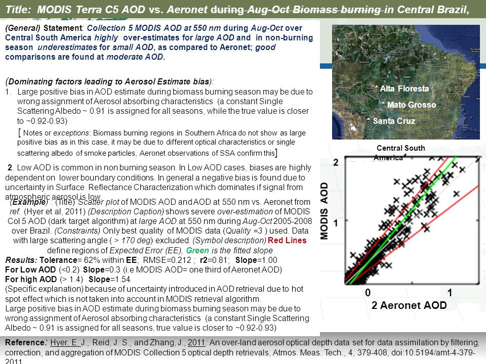 Reference : Hyer, E. J., Reid, J. S., and Zhang, J., 2011: An over-land aerosol optical depth data set for data assimilation by filtering, correction,