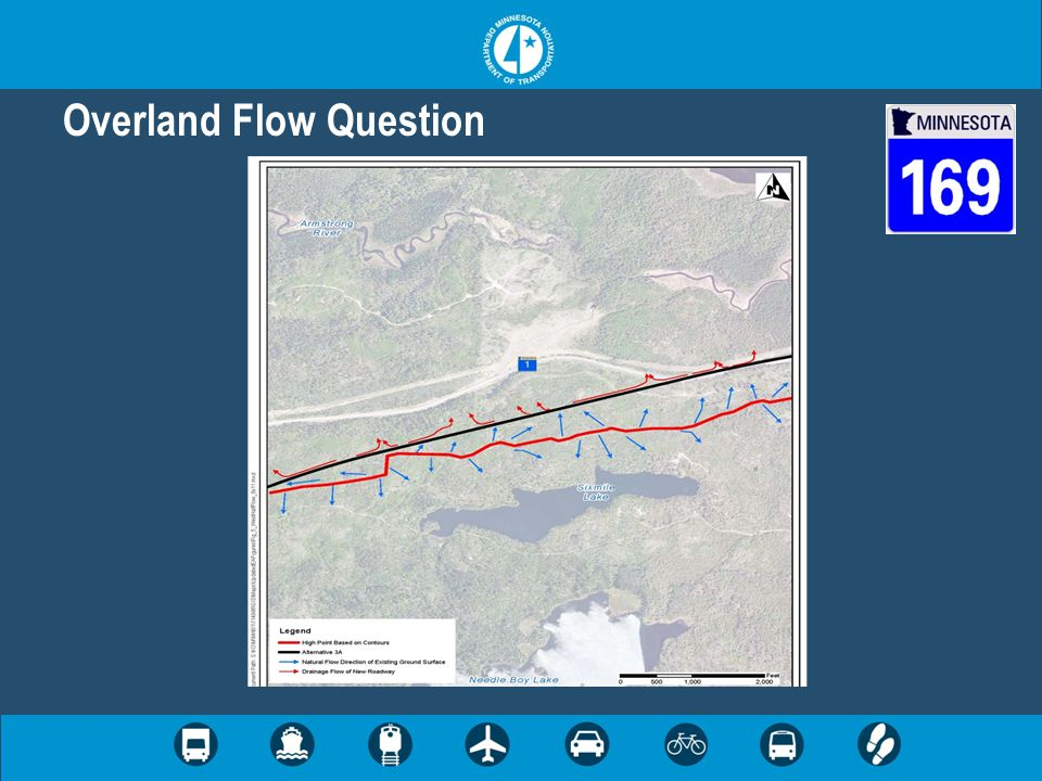 Overland Flow Question