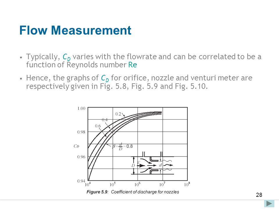 Faculty of Engineering and Technical Studies 28 Flow Measurement Typically, C D varies with the flowrate and can be correlated to be a function of Rey