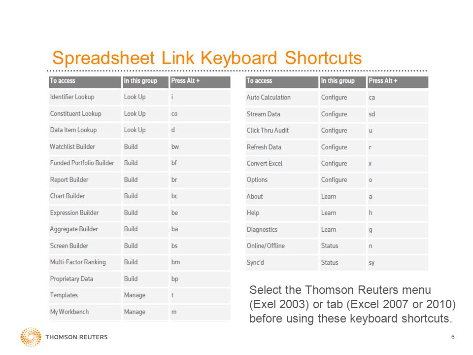 6 Spreadsheet Link Keyboard Shortcuts Select the Thomson Reuters menu (Exel 2003) or tab (Excel 2007 or 2010) before using these keyboard shortcuts.