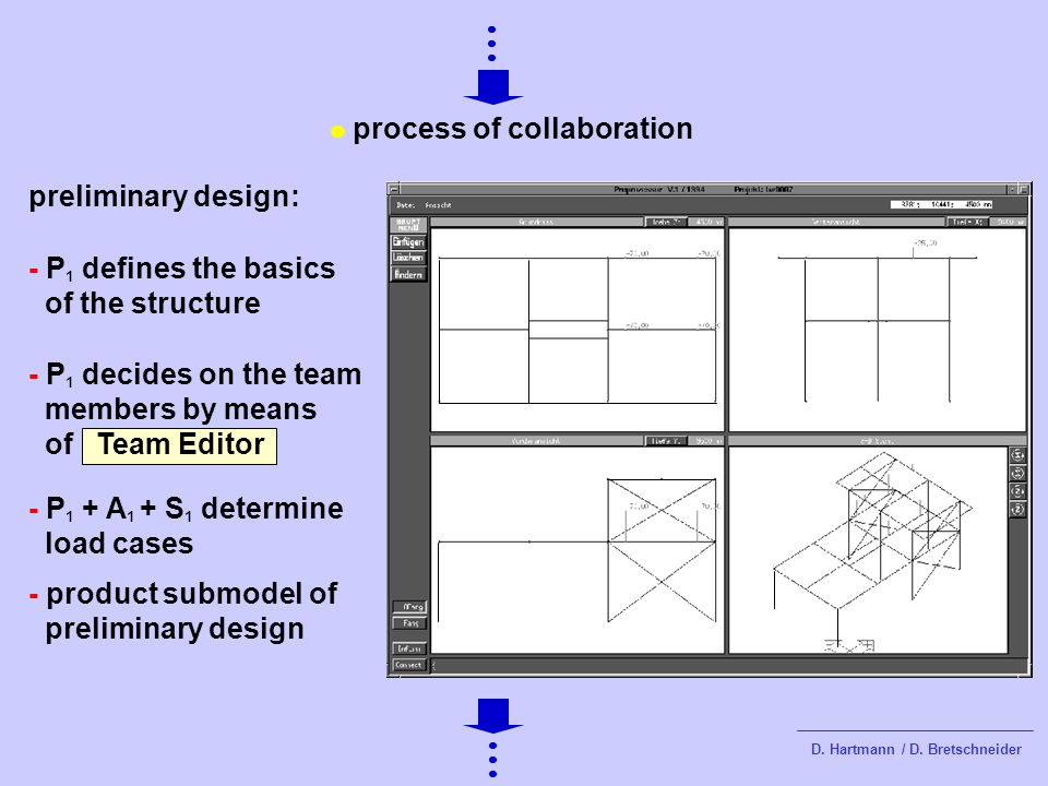 preliminary design: - P 1 defines the basics of the structure - P 1 + A 1 + S 1 determine load cases - product submodel of preliminary design process of collaboration - P 1 decides on the team members by means of Team Editor D.