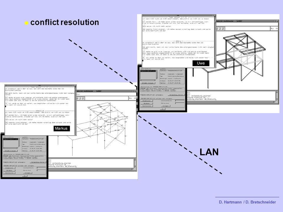 LAN conflict resolution D. Hartmann / D. Bretschneider