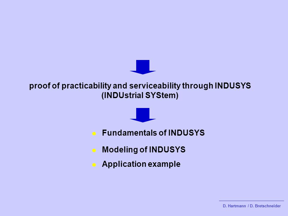 proof of practicability and serviceability through INDUSYS (INDUstrial SYStem) Fundamentals of INDUSYS Modeling of INDUSYS Application example D.