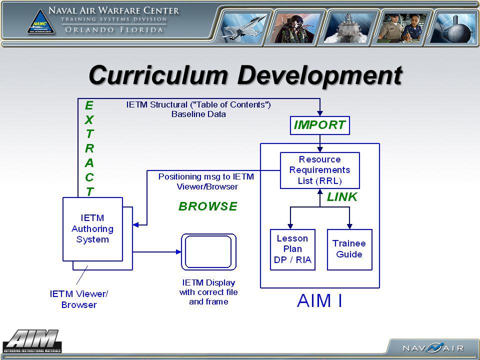 Curriculum Change/Revision
